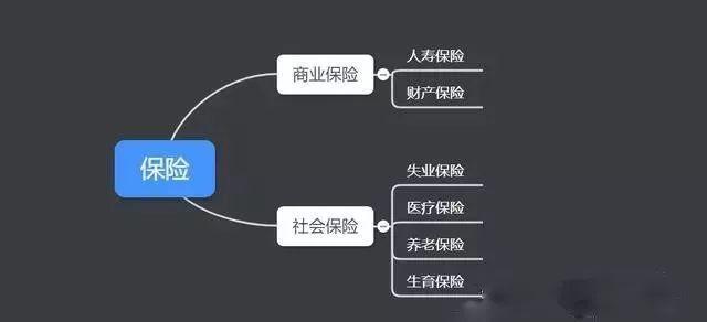 【南京离婚律师谢保平法律咨询】离婚的时候保险也能分割!你知道吗?